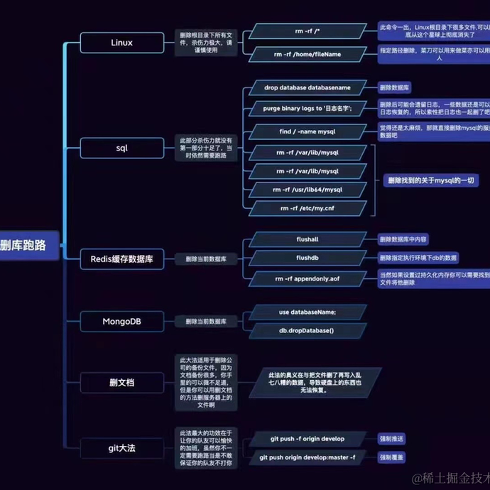 yongxinz于2021-09-03 07:58发布的图片