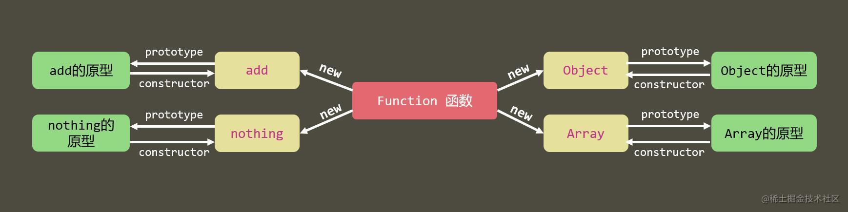 constructor.jfif