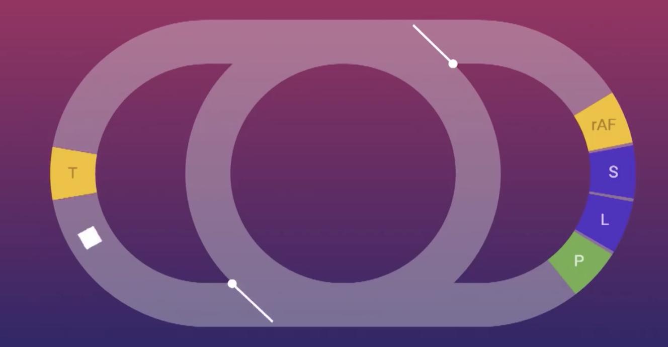 深入JavaScript中的EventLoop