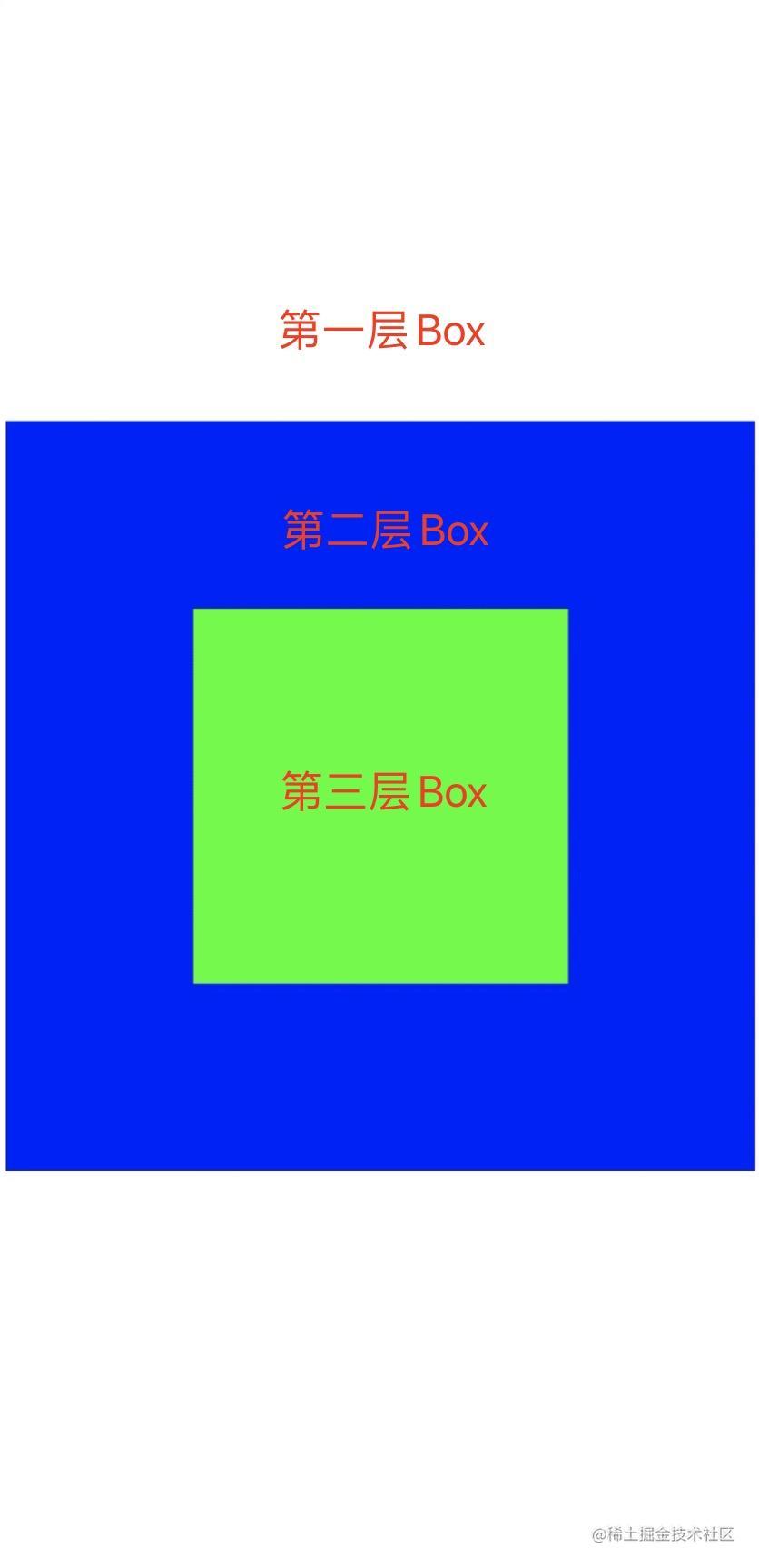 box_nest.jpg