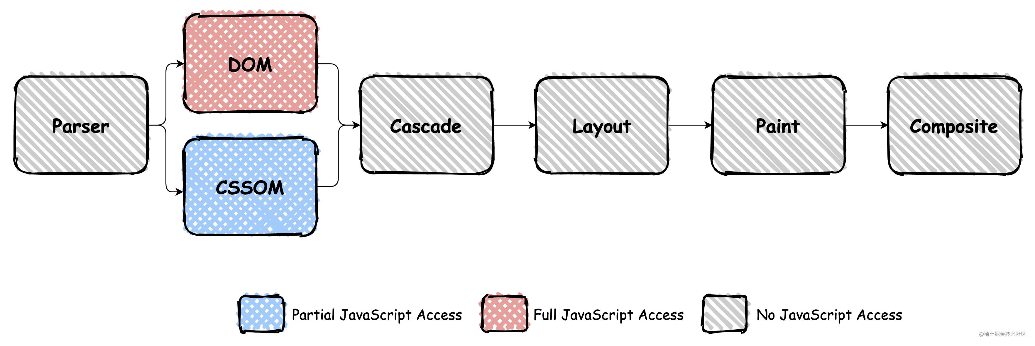 页面渲染流程.png