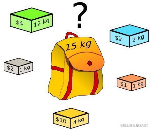 动态规划-01背包问题