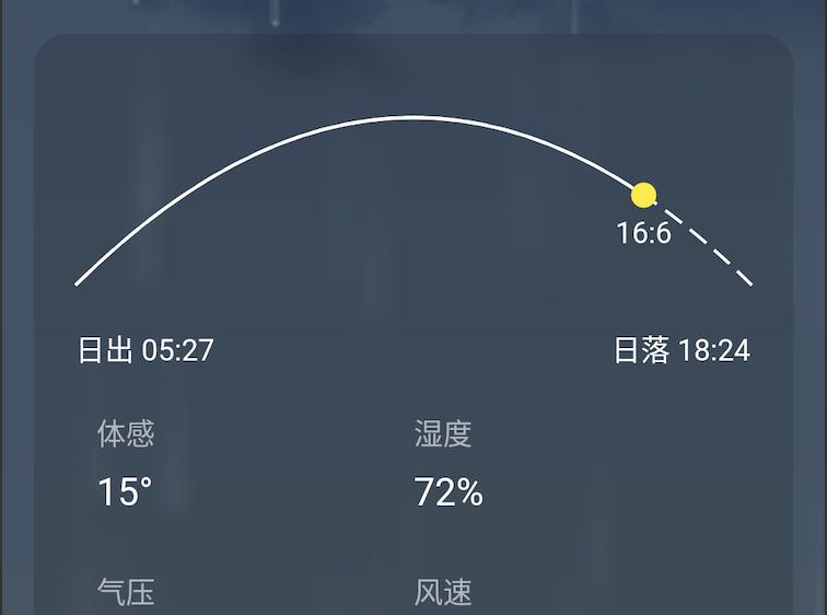 sun_chart