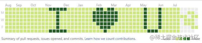 git-profile-expect.png