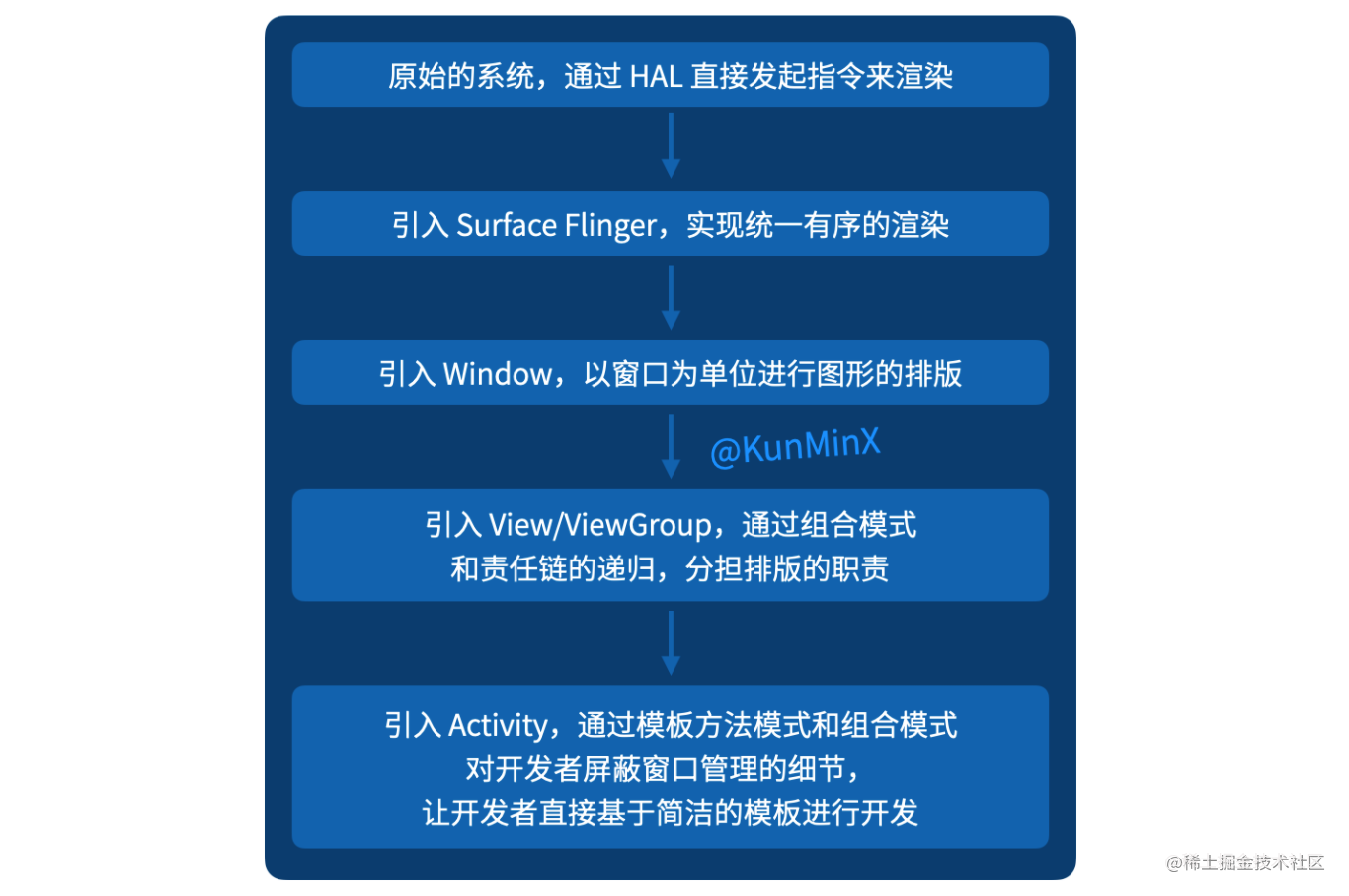 WX20210911-171959@2x.png