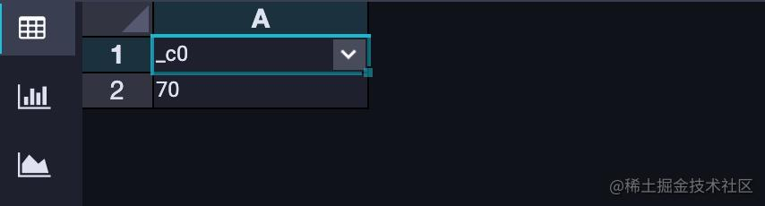 get_json_object读取数组中第一个元素中key为Flink的值.jpg