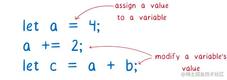 01_variables