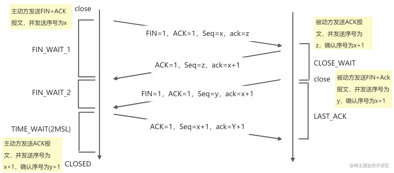 yuque_diagram (1).jpg
