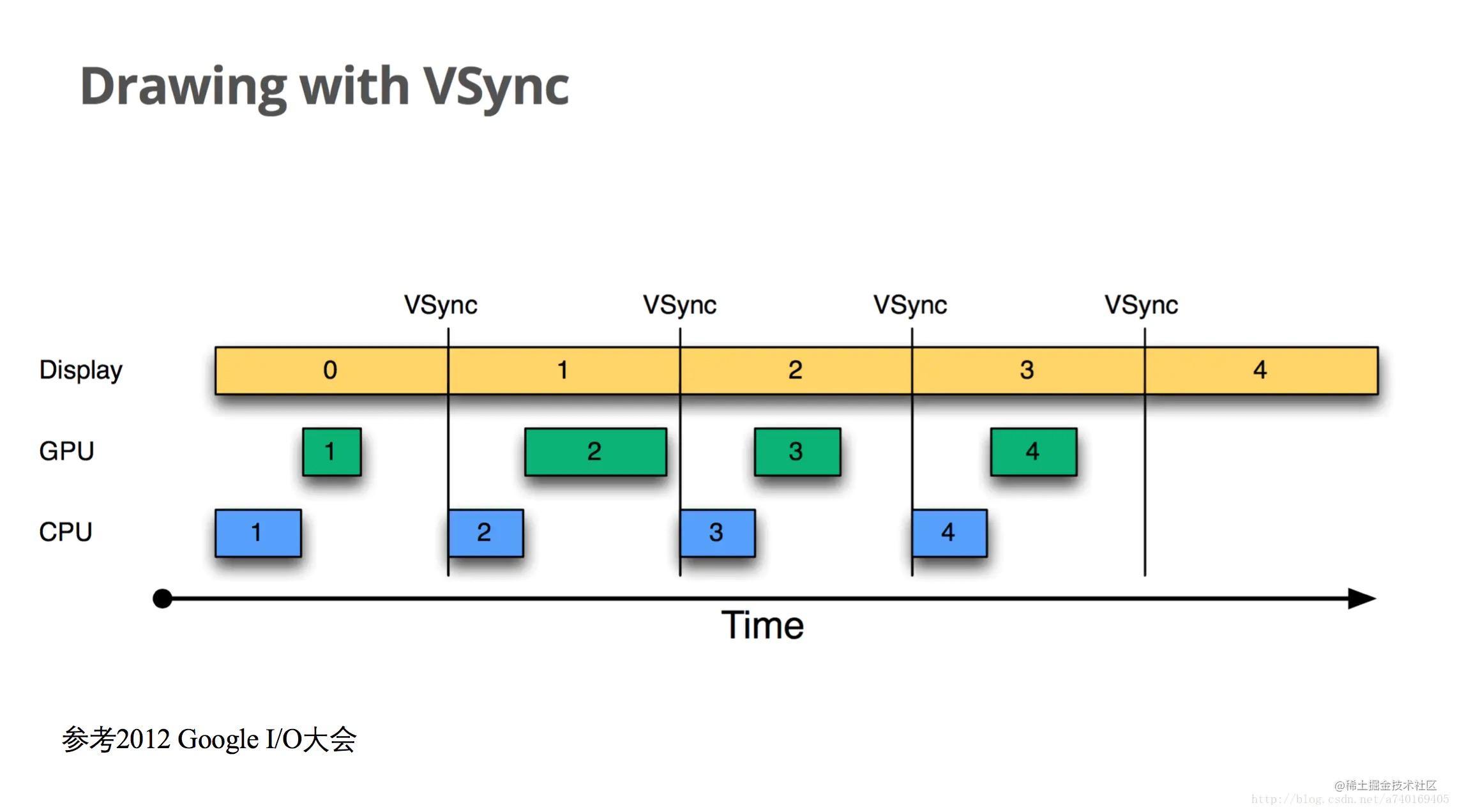 VSync2.jpeg