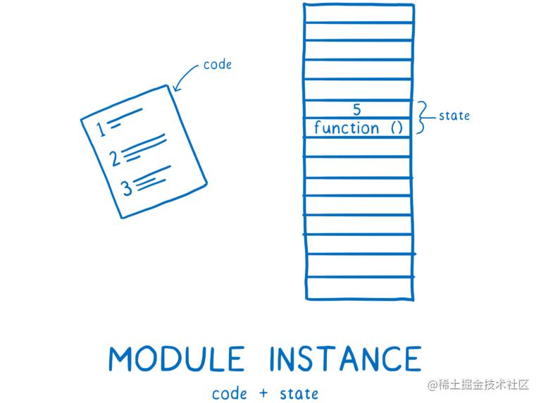 06_module_instance