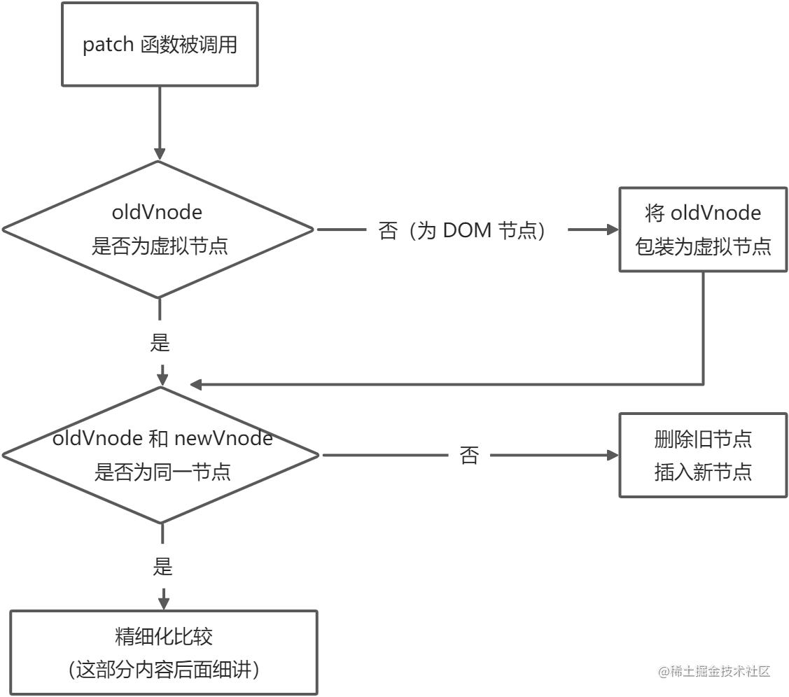 yuque_diagram.jpg