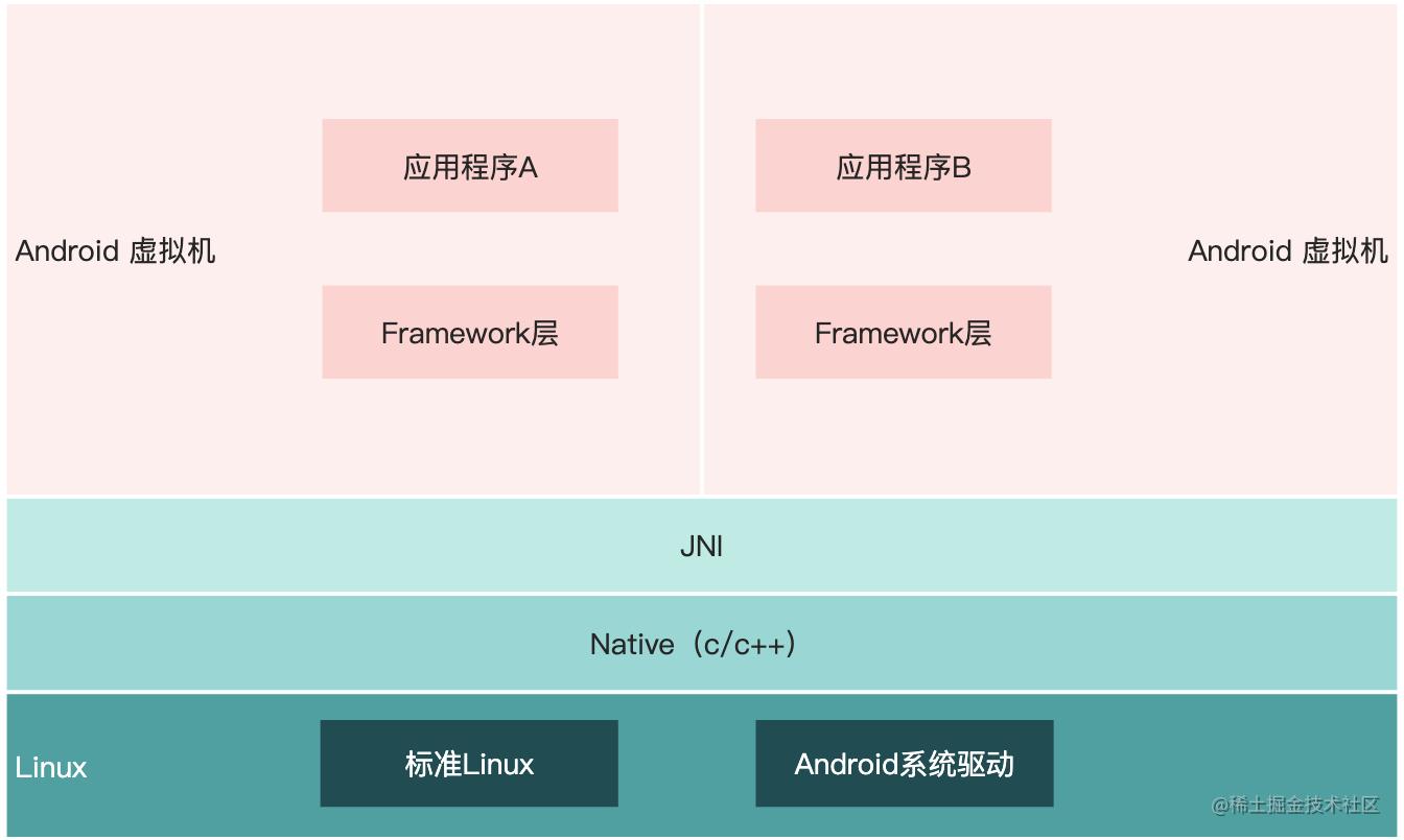 yuque_diagram.jpeg