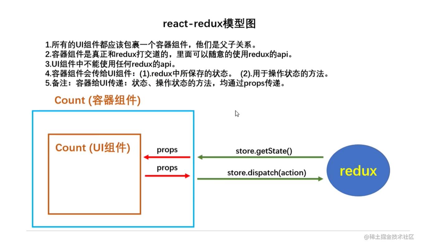 react-redux.png