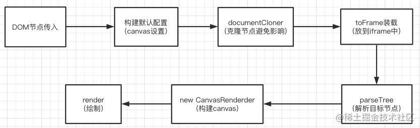 html2canvas.jpeg