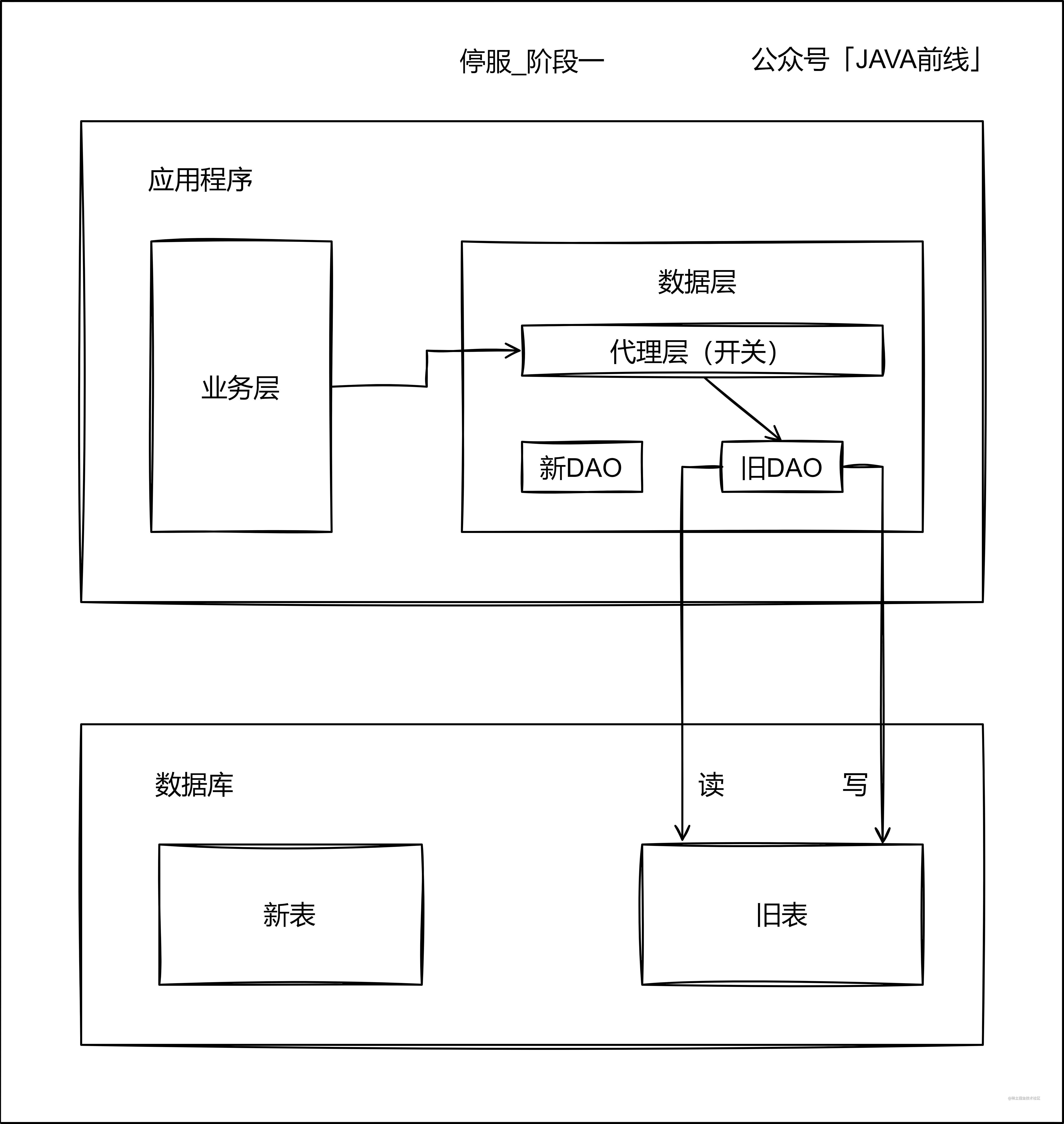 00 停服_阶段1.jpg