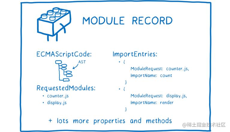 05_module_record