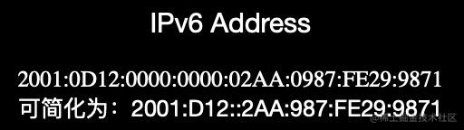 IPv6地址