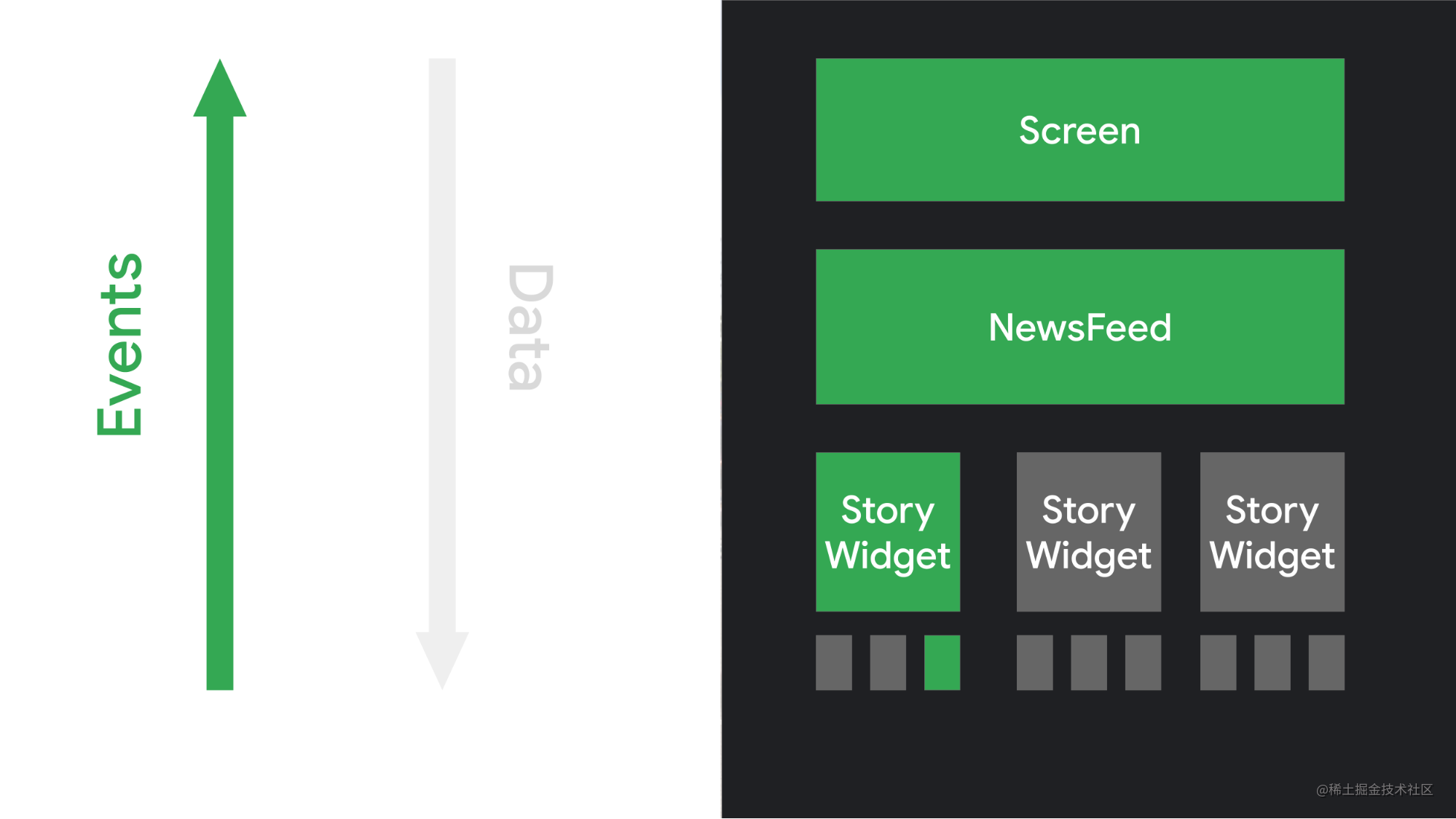 用户与界面元素进行了交互,导致触发一个事件.png