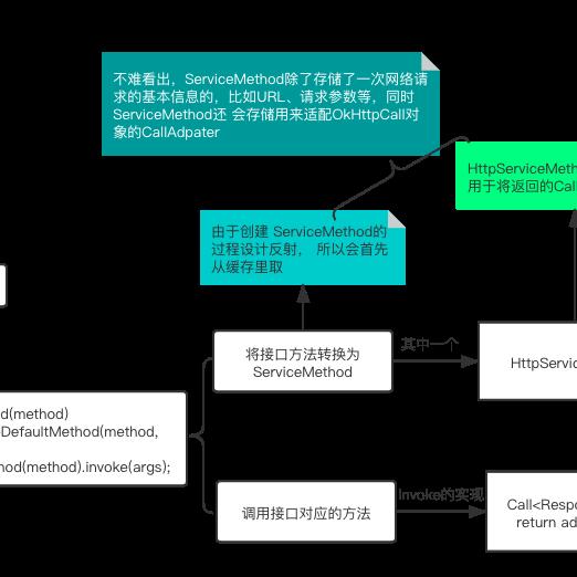 ZhugSniffTheRose于2021-02-07 15:52发布的图片