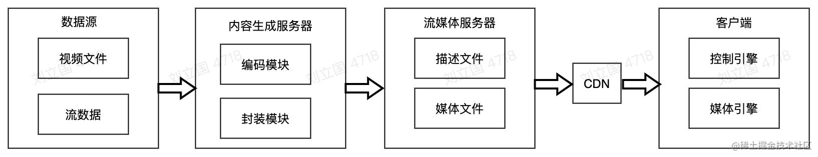流程图 (1).jpg