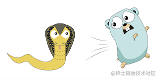 Cobra  中文文档