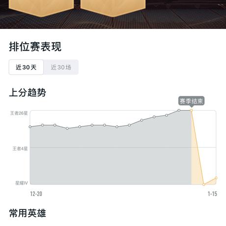 YoungCo于2021-01-15 15:34发布的图片