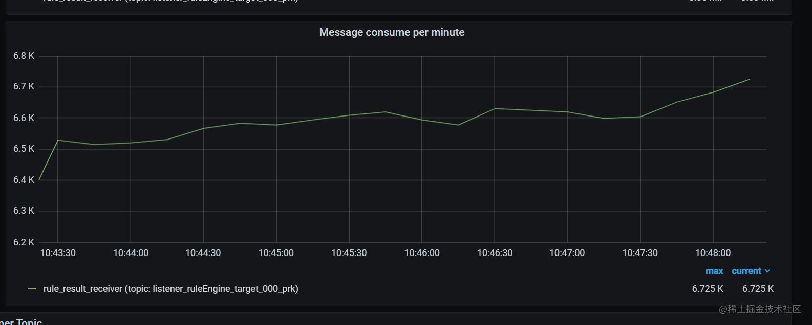 线程池countdownlatch+休眠1ns.png
