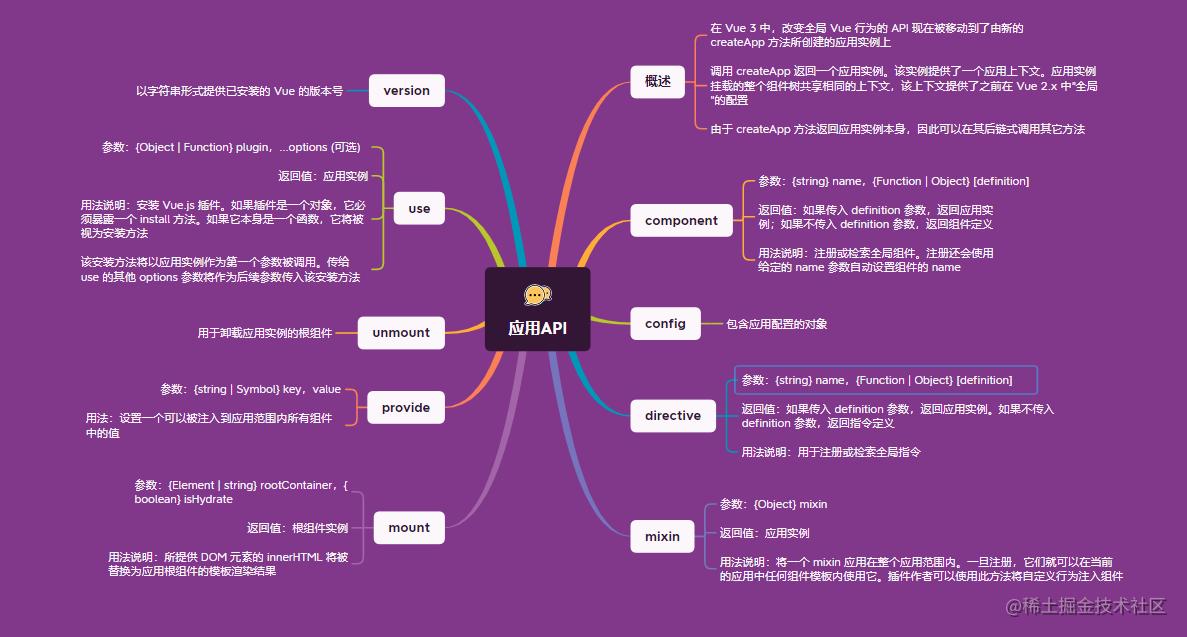 2应用API.png