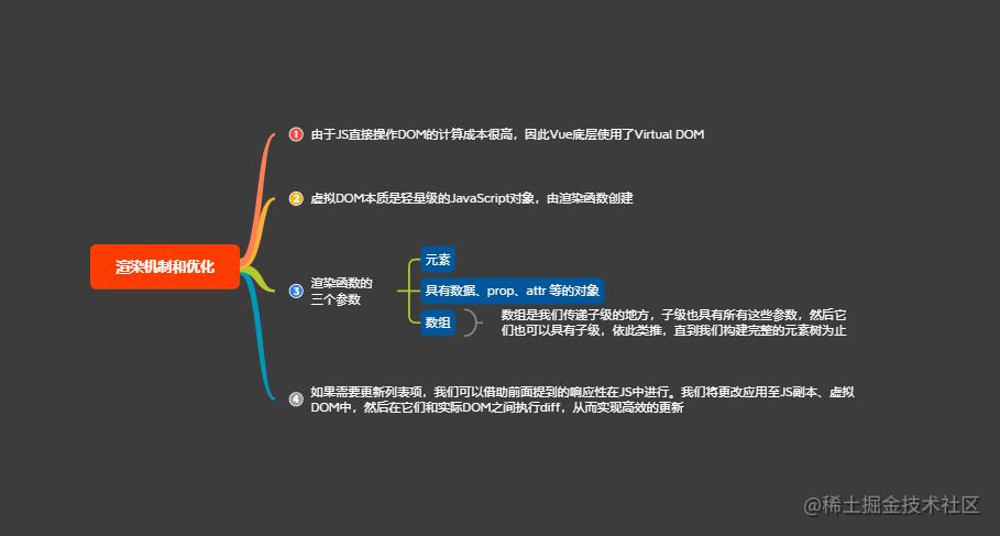 2底层渲染机制和优化.png
