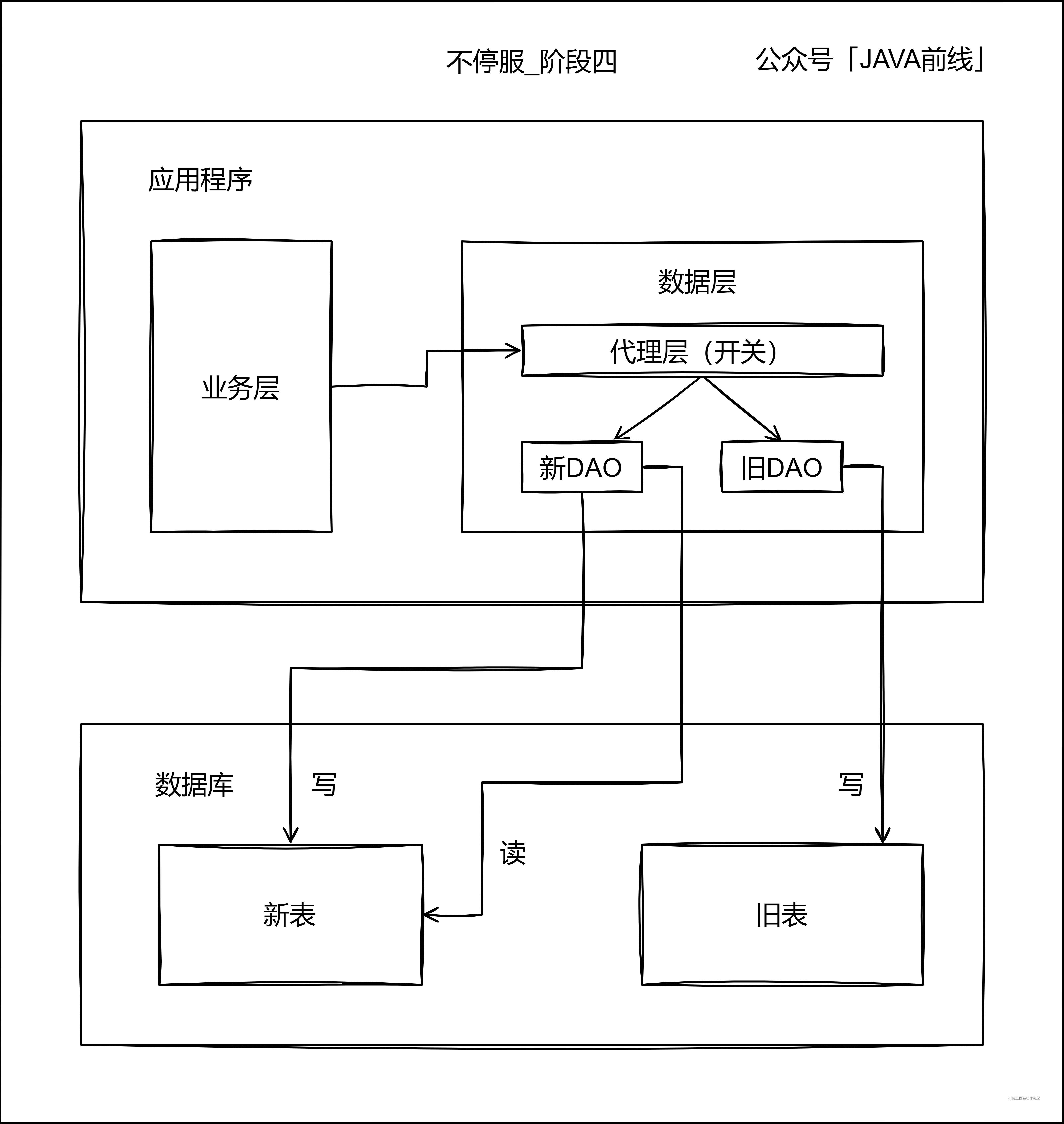 04 不停服_阶段4.jpg