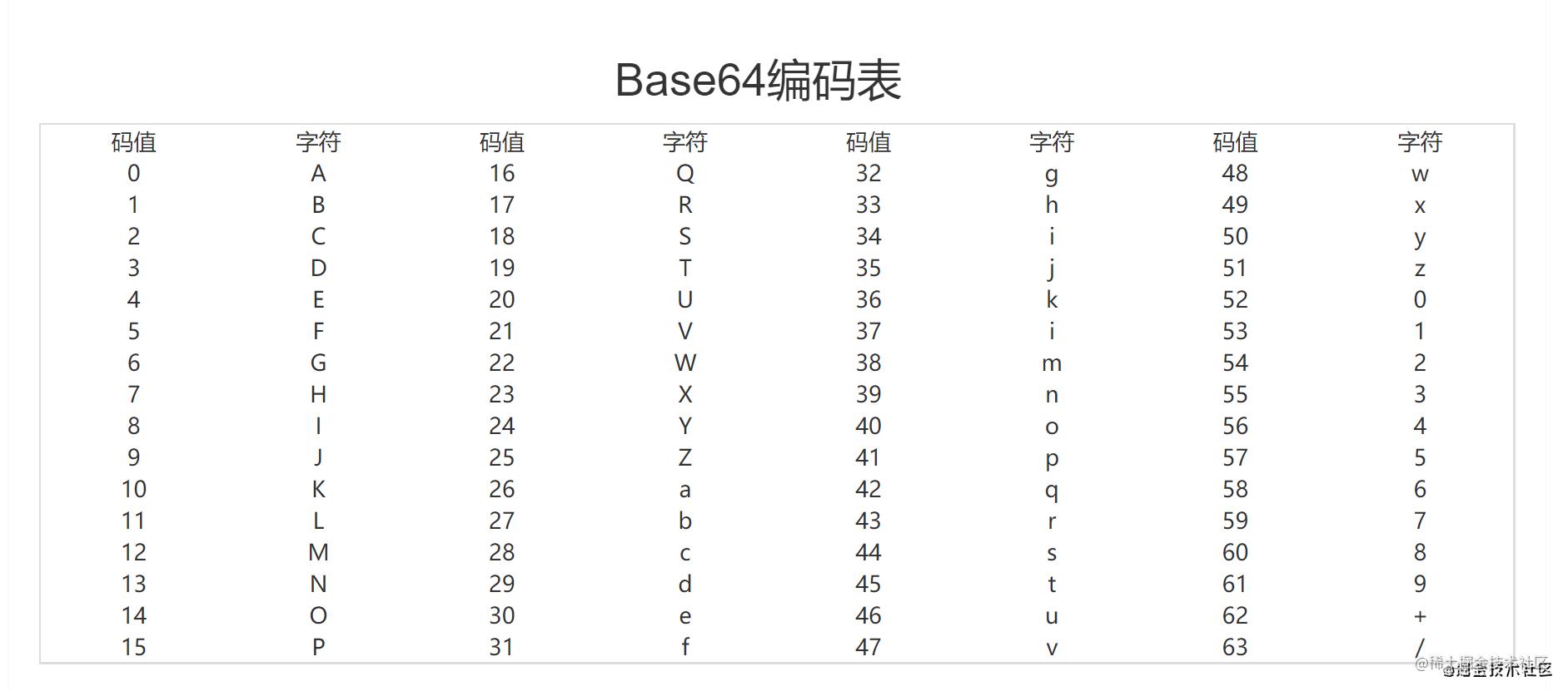 base64.png